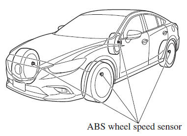 Mazda 6 Owners Manual - Tire Pressure Monitoring System