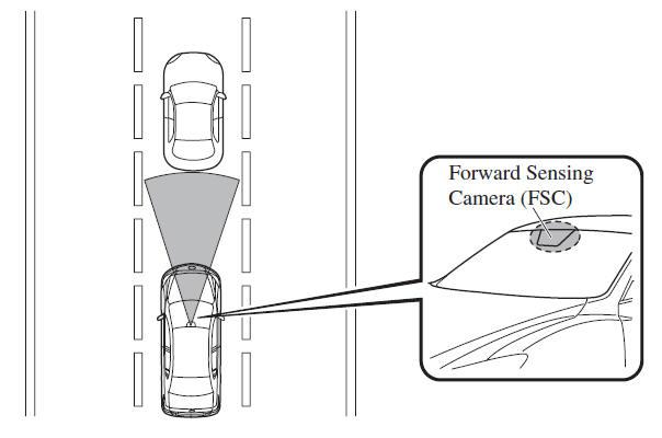 Mazda 6 Owners Manual - Smart City Brake Support (SCBS) - i-ACTIVSENSEMazda 6