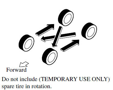 Mazda 6 Owners Manual Tire Rotation Tires