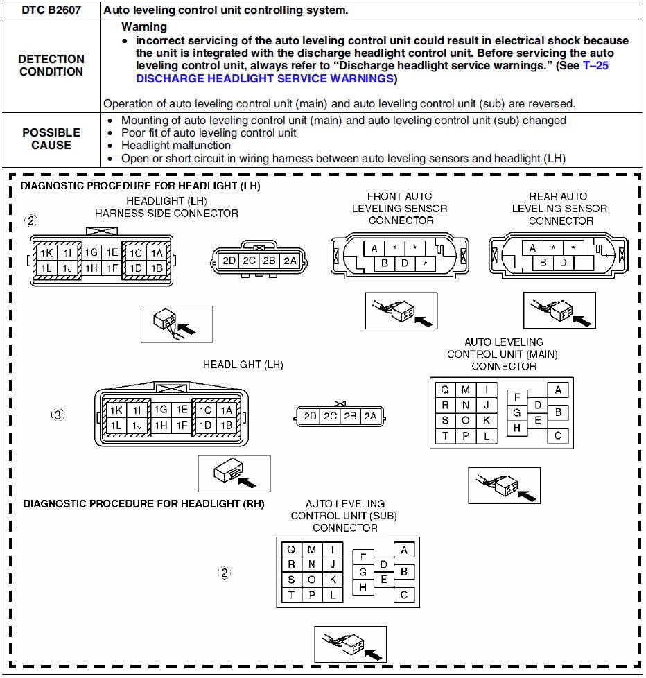 Mazda 3 Service Manual: Headlight Auto Leveling System Initialization