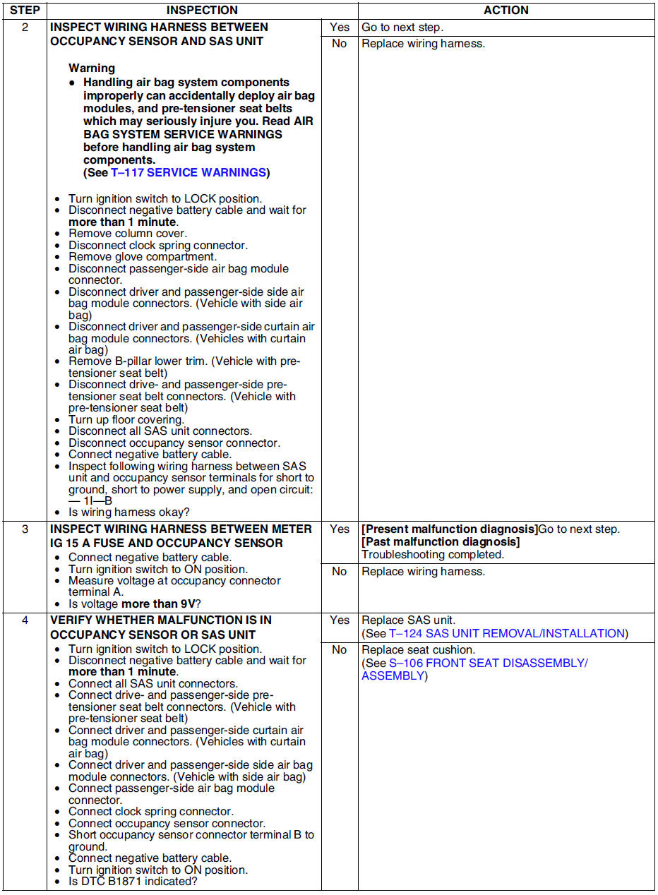 Mazda 3 Service Manual: Air Bag Module And Pre Tensioner Seat Belt Deployment Procedures Standard Deployment Control System