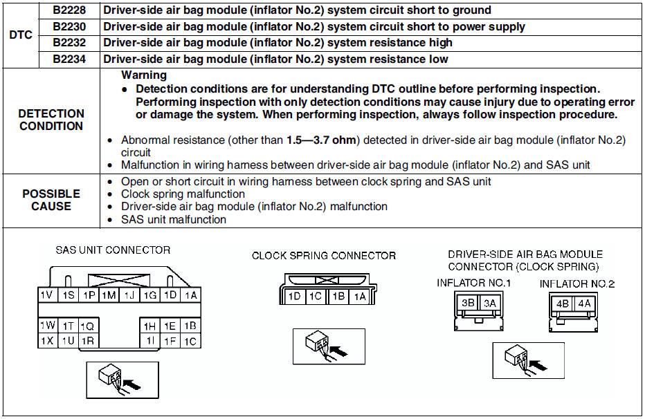 Mazda 6 Service Manual - Dtc b2228, b2230, b2232, b2234 - On